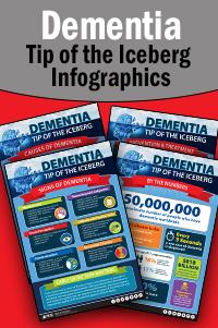 Free Dementia Infographics