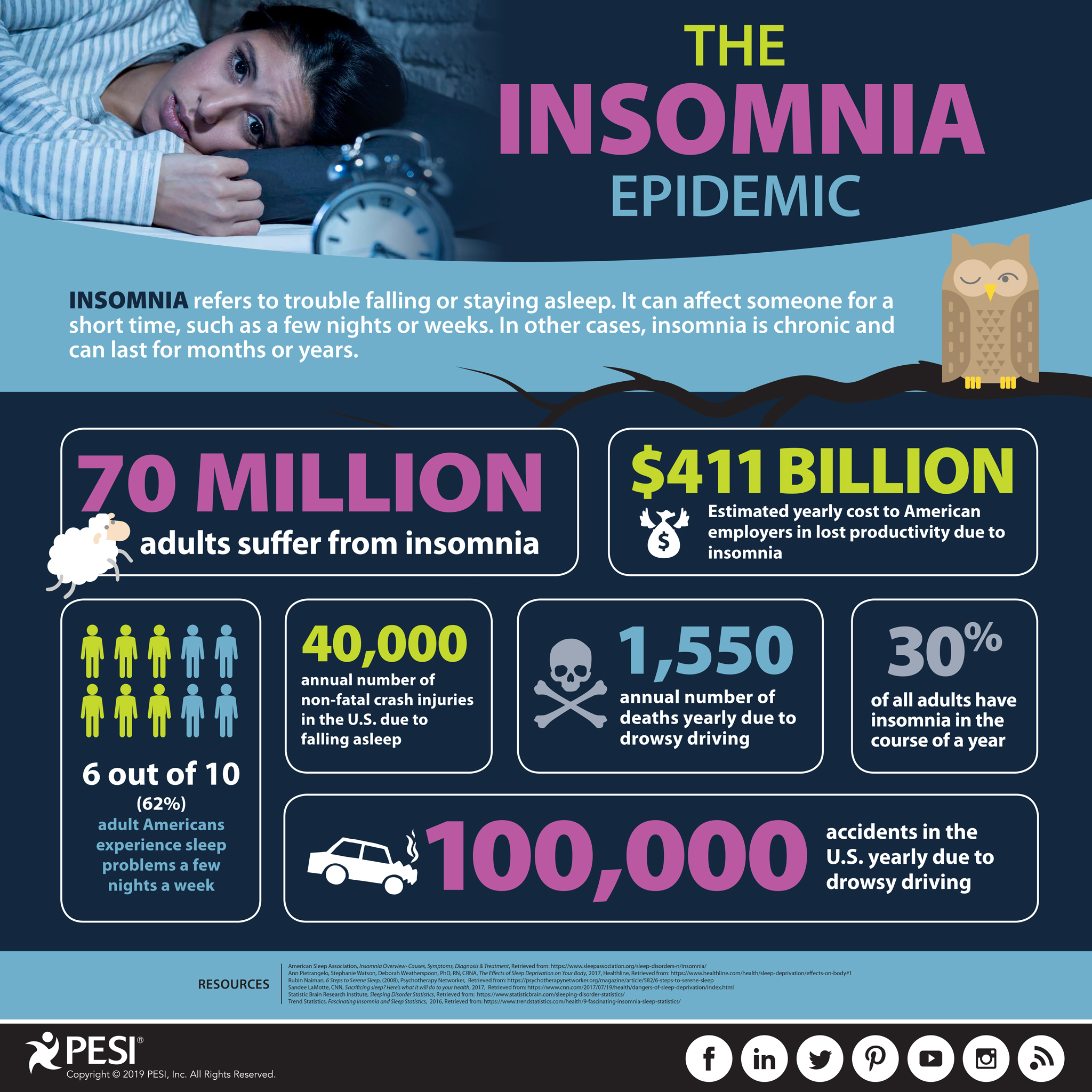 The Insomnia Epidemic Infographic
